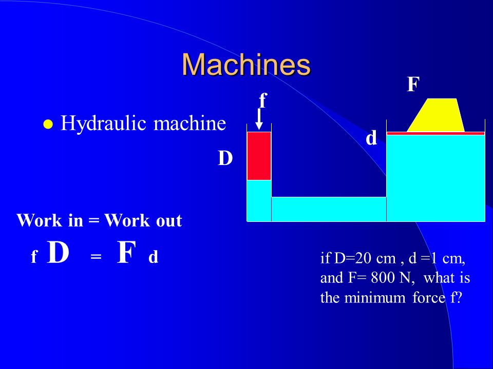 Machines F f Hydraulic machine d D Work in = Work out f D = F d