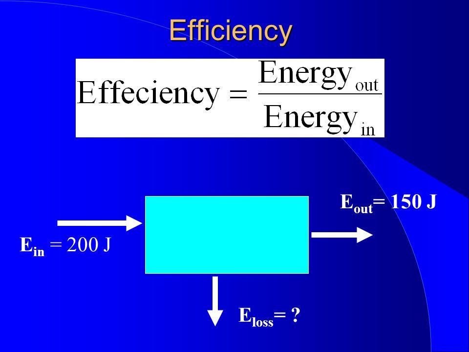 Efficiency Eout= 150 J Ein = 200 J Eloss=