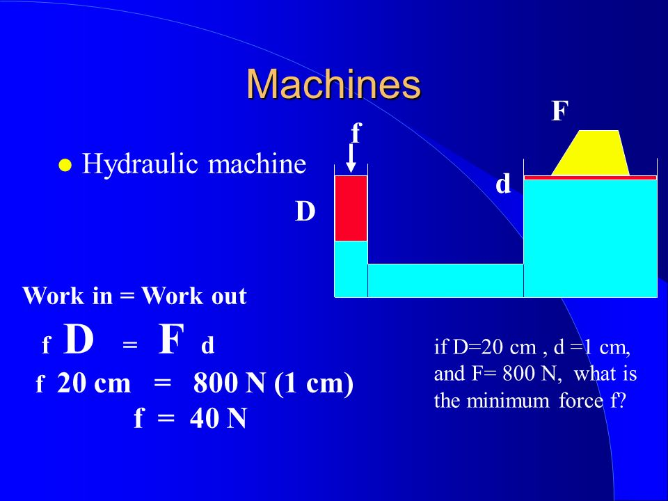 Machines F f Hydraulic machine d D f = 40 N Work in = Work out