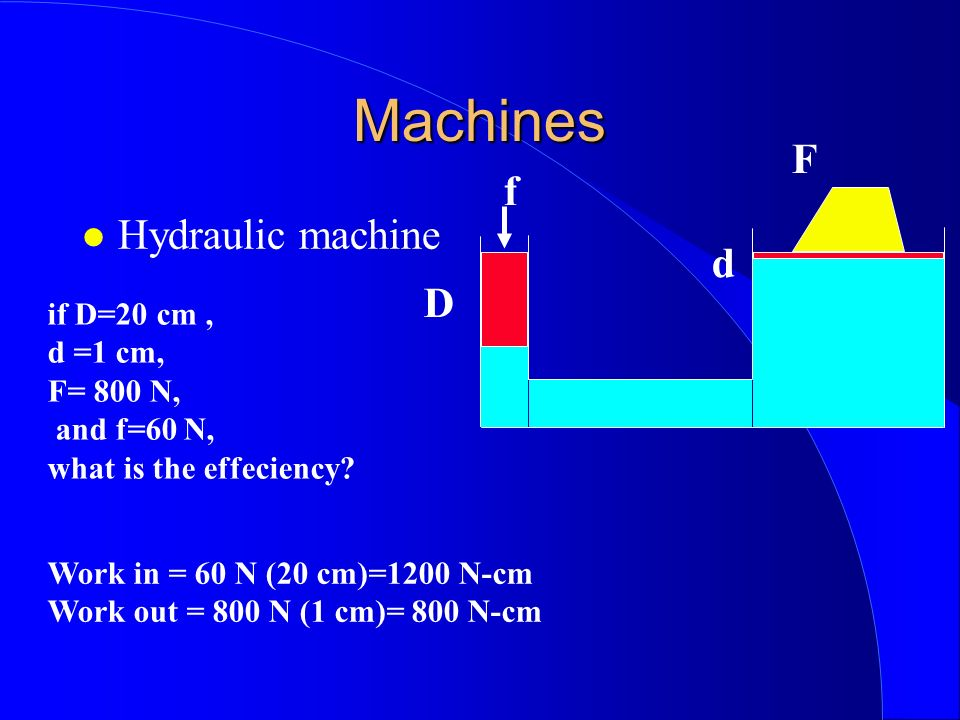 Machines F f Hydraulic machine d D if D=20 cm , d =1 cm, F= 800 N,
