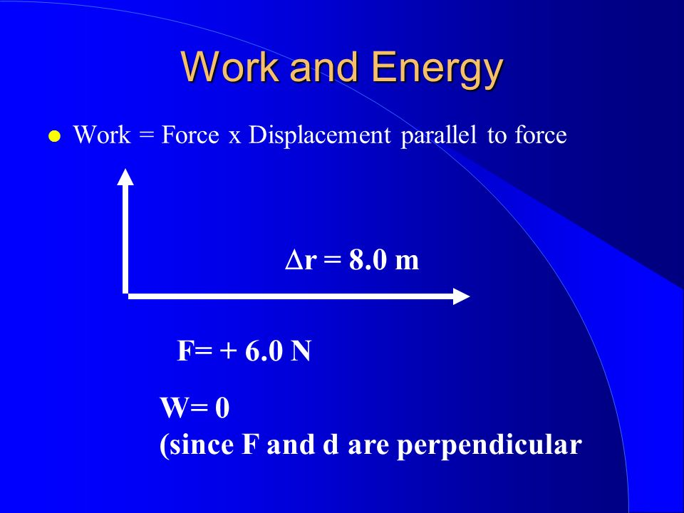 Work and Energy Dr = 8.0 m F= + 6.0 N W= 0