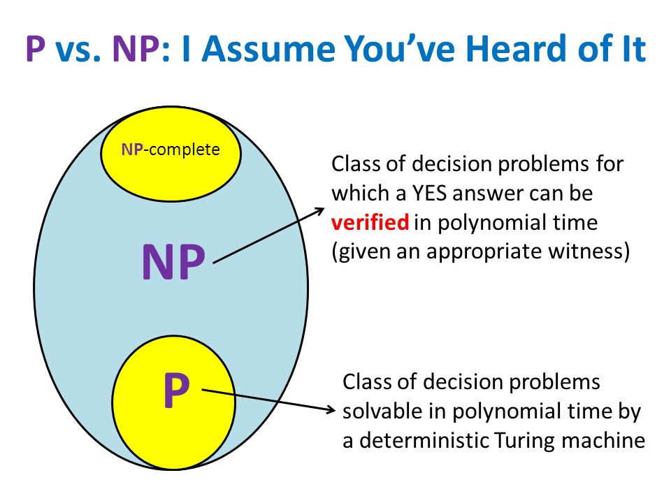 P vs. NP: I Assume You've Heard of It