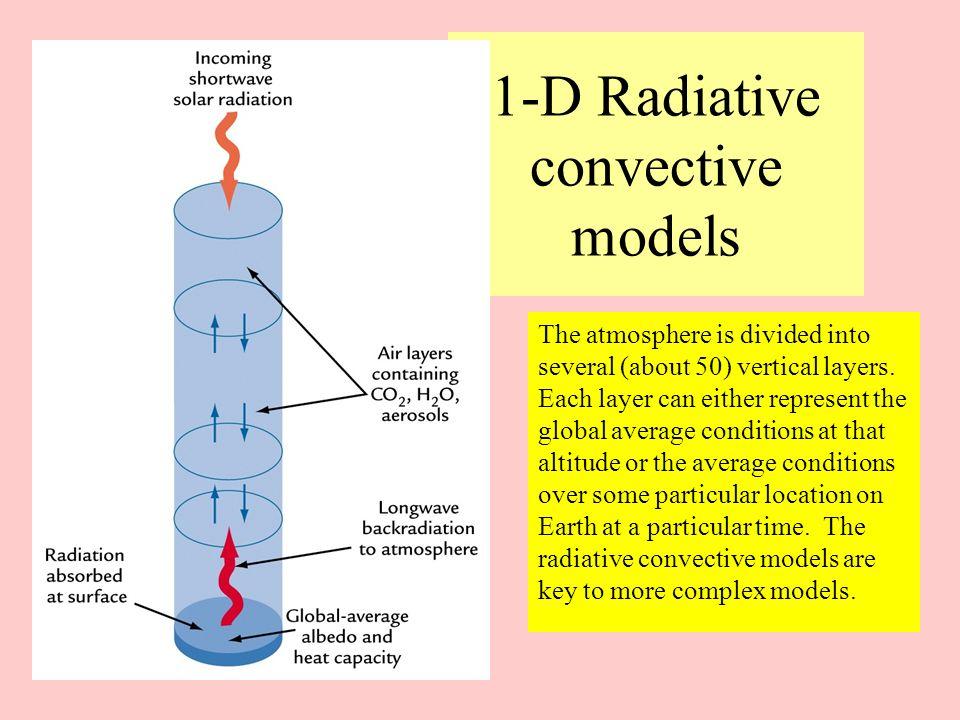 1-D Radiative convective models