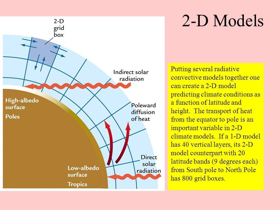 2-D Models