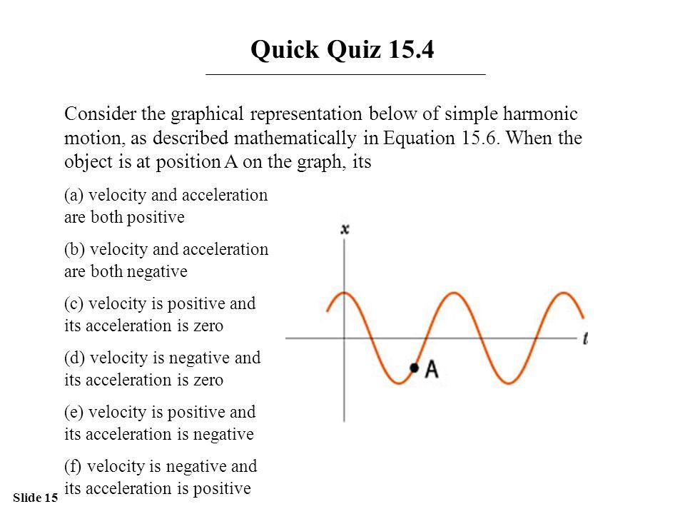 Quick Quiz 15.4