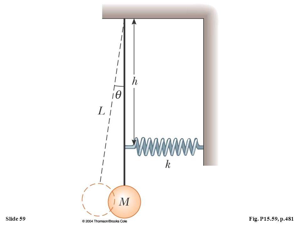 Fig. P15.59, p.481