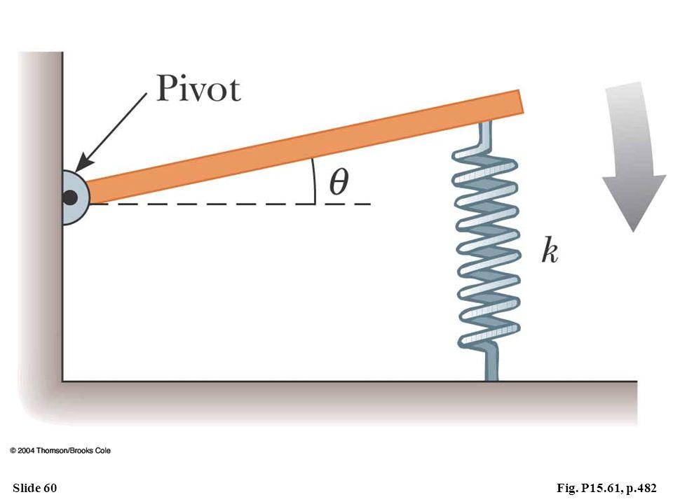 Fig. P15.61, p.482