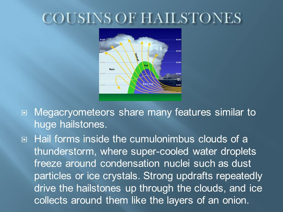 COUSINS OF HAILSTONES Megacryometeors share many features similar to huge hailstones.