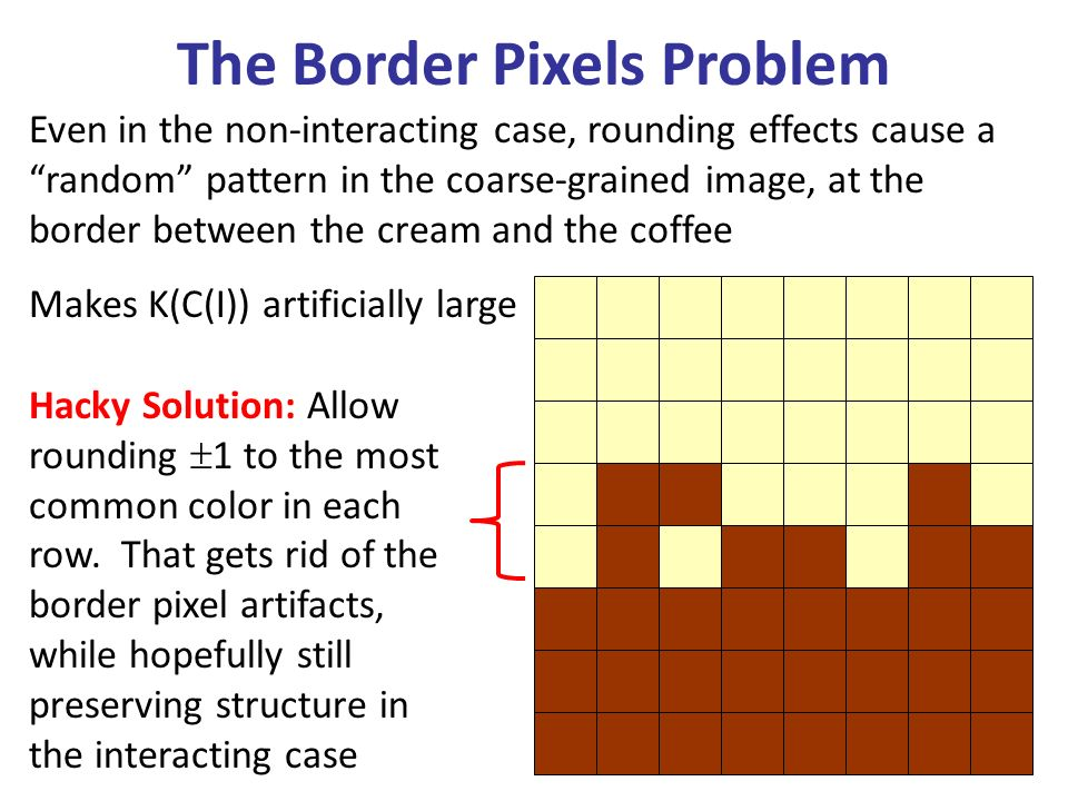 The Border Pixels Problem
