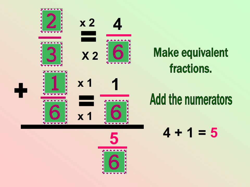 4 1 5 4 + 1 = 5 = + = x 2 X 2 x 1 x 1 Make equivalent fractions.