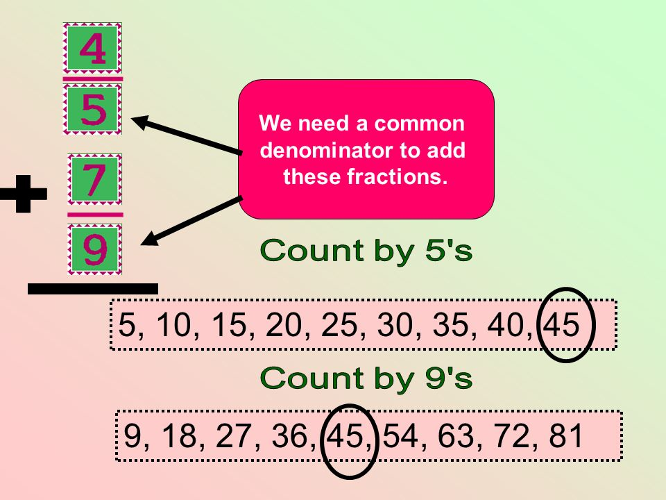 + We need a common. denominator to add. these fractions. Count by 5 s. 5, 10, 15, 20, 25, 30, 35, 40, 45.