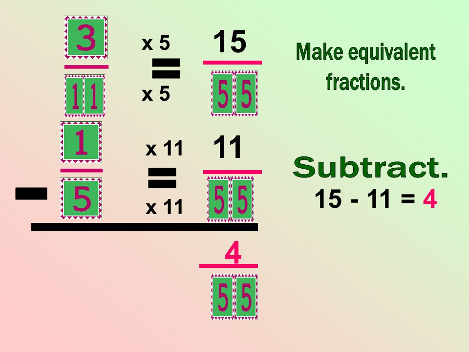 15 11 4 15 - 11 = 4 = = - x 5 x 5 x 11 x 11 Make equivalent fractions.