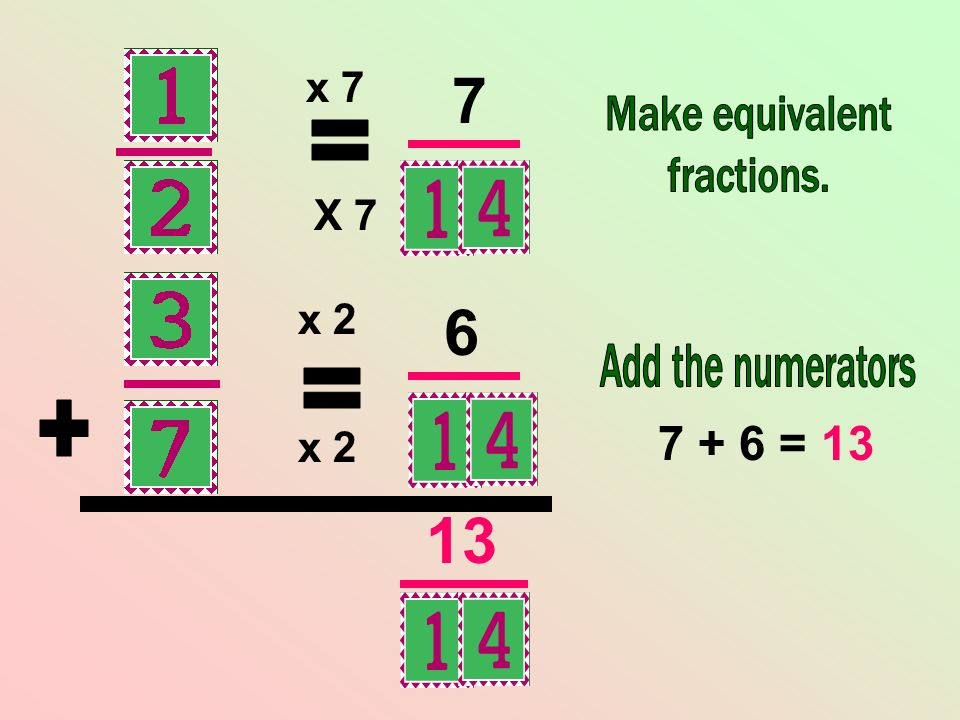 7 6 13 = = + 7 + 6 = 13 x 7 X 7 x 2 x 2 Make equivalent fractions.