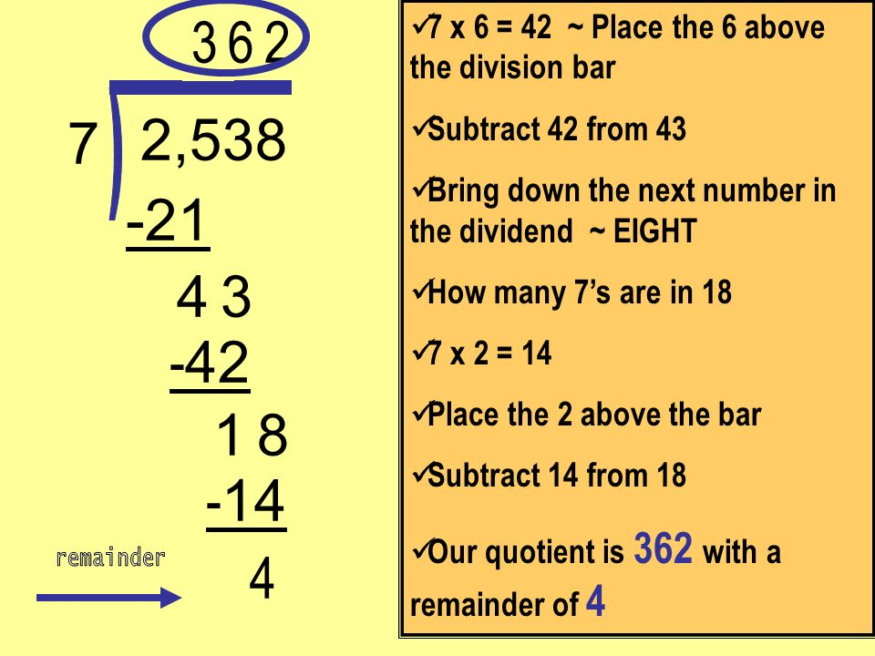 3 7 x 6 = 42 ~ Place the 6 above the division bar. Subtract 42 from 43. Bring down the next number in the dividend ~ EIGHT.