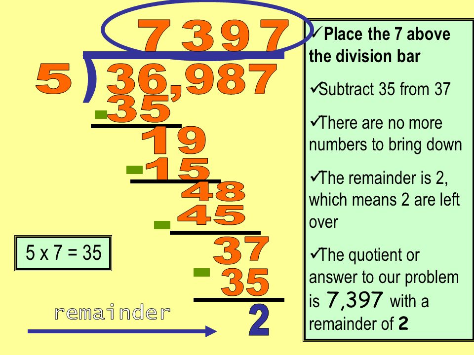 7 3. 9. 7. Place the 7 above the division bar. Subtract 35 from 37. There are no more numbers to bring down.