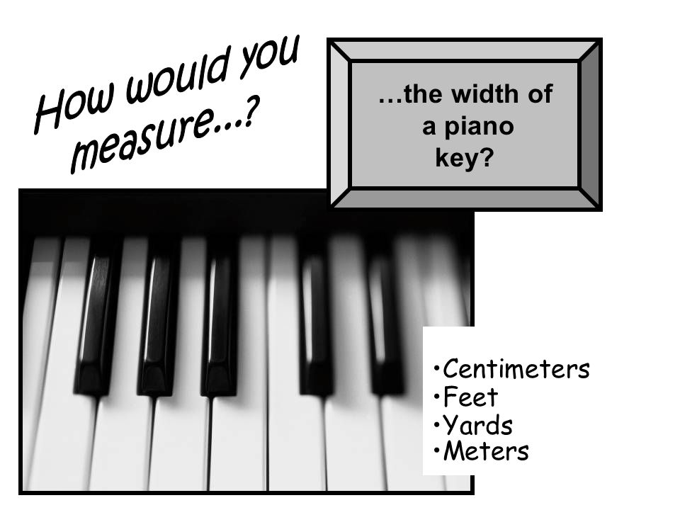 How would you measure... …the width of a piano key Centimeters Feet Yards Meters