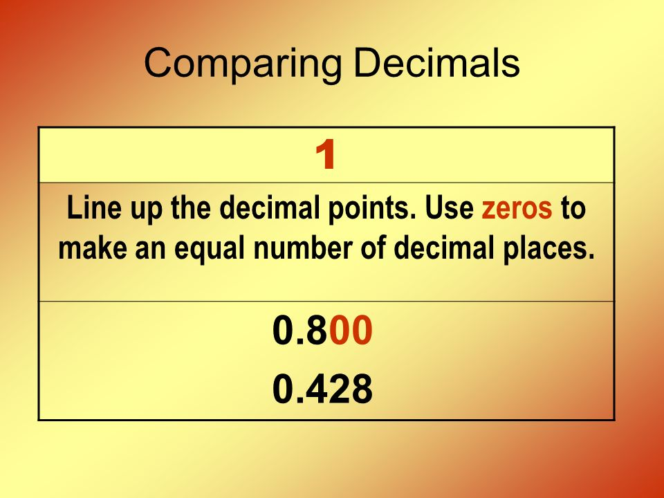 Comparing Decimals 1. Line up the decimal points. Use zeros to make an equal number of decimal places.