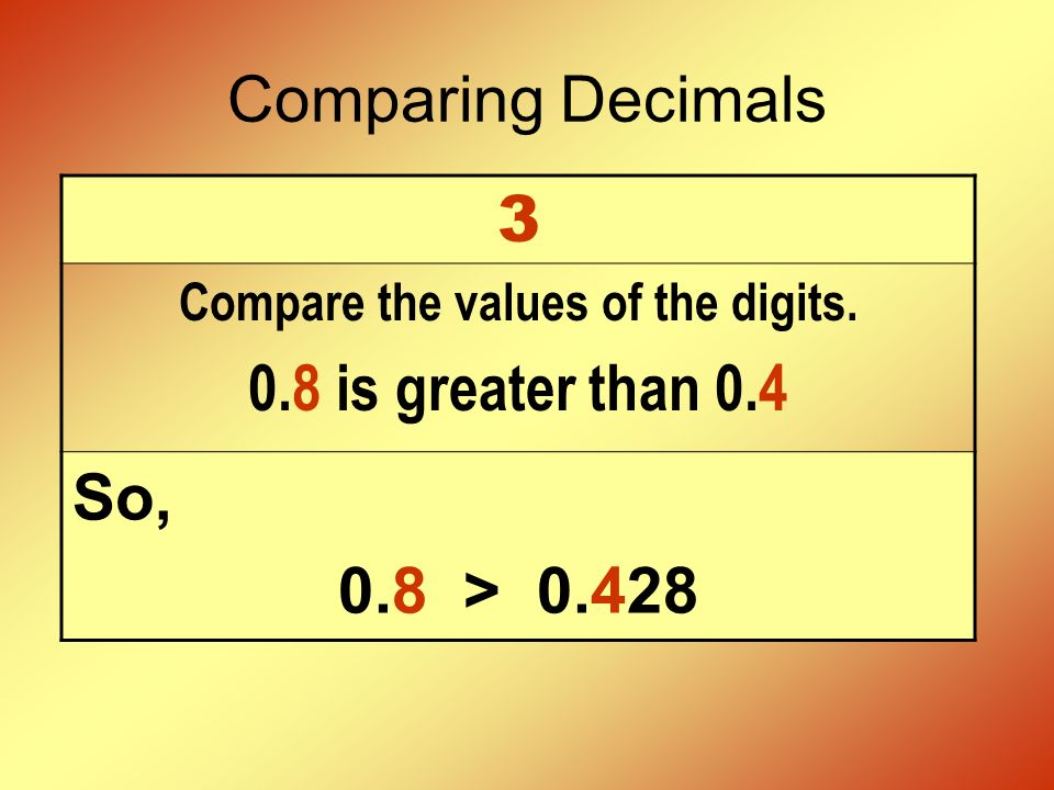 Compare the values of the digits.