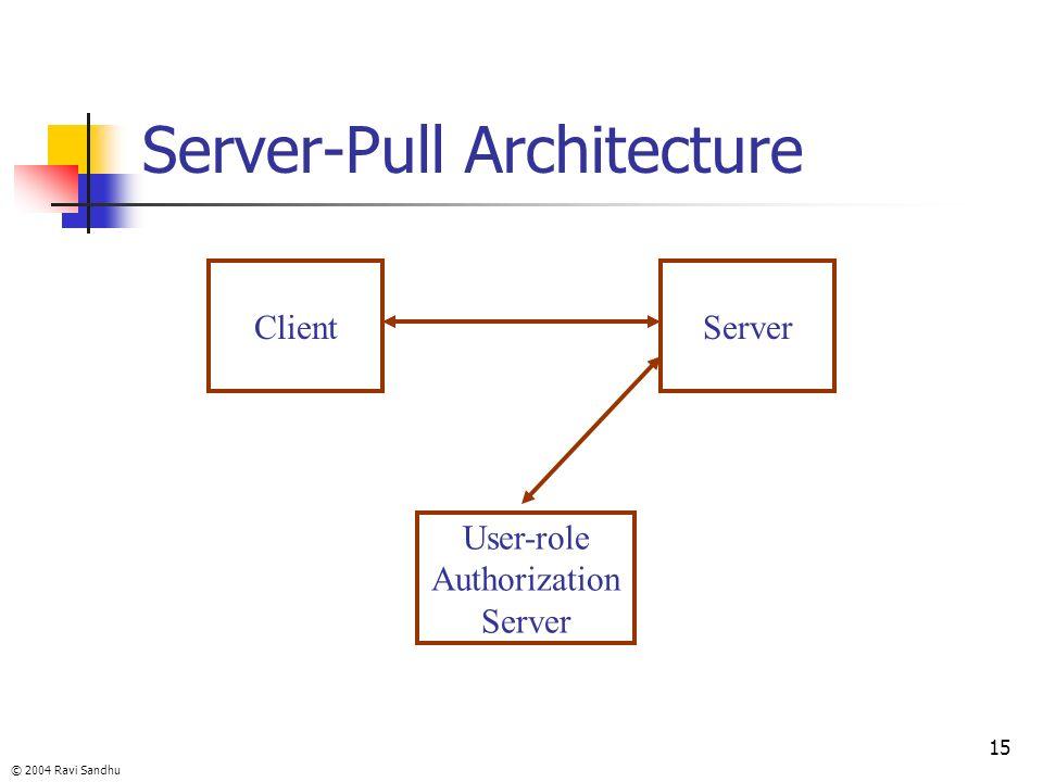 Server-Pull Architecture