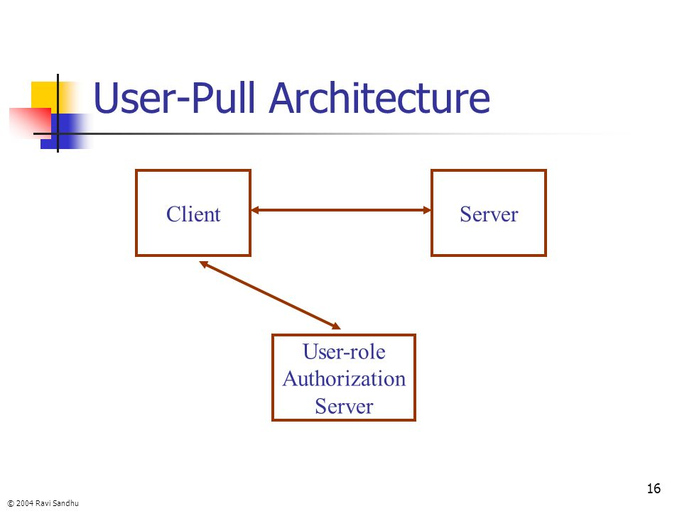 User-Pull Architecture