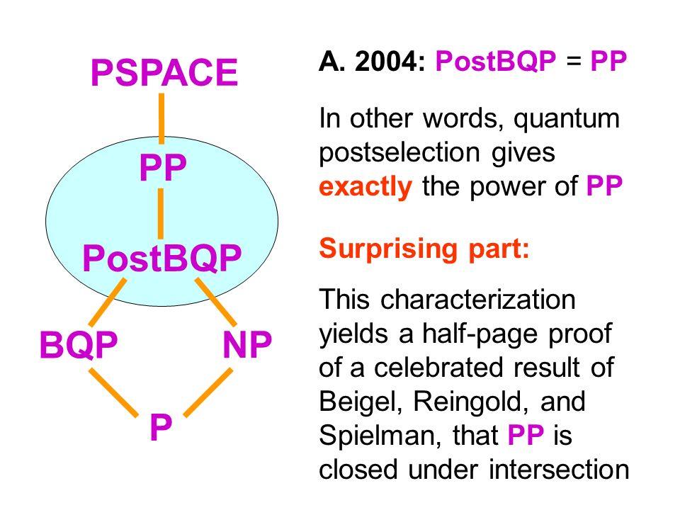 BQP PP NP P PostBQP PSPACE
