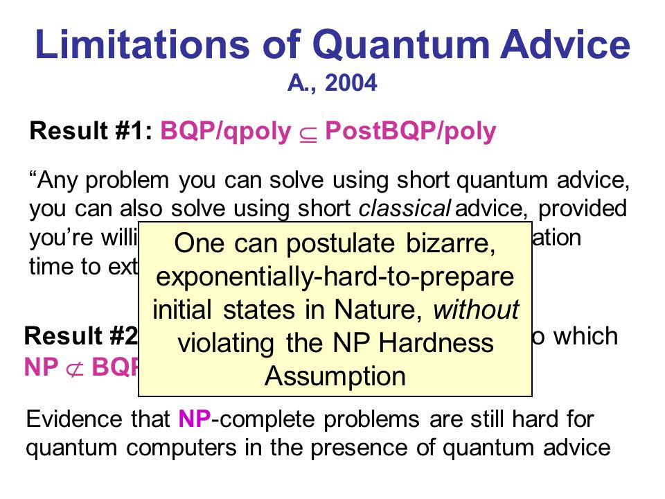 Limitations of Quantum Advice A., 2004