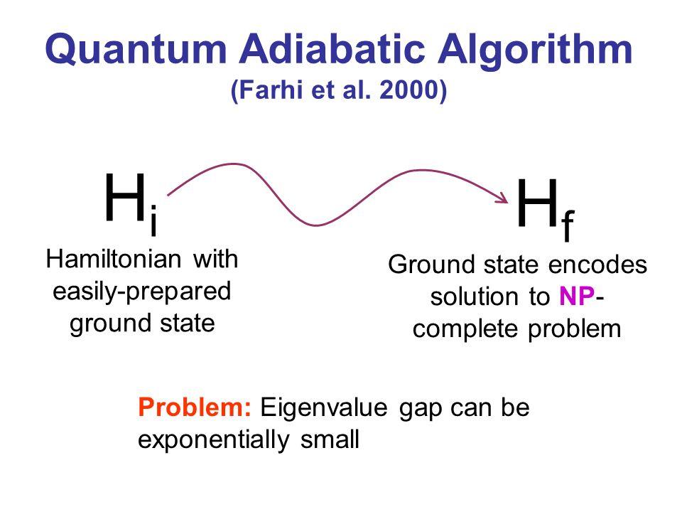 Quantum Adiabatic Algorithm (Farhi et al. 2000)