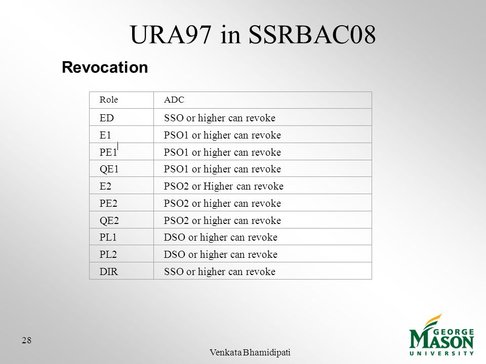 URA97 in SSRBAC08 Revocation ED SSO or higher can revoke E1