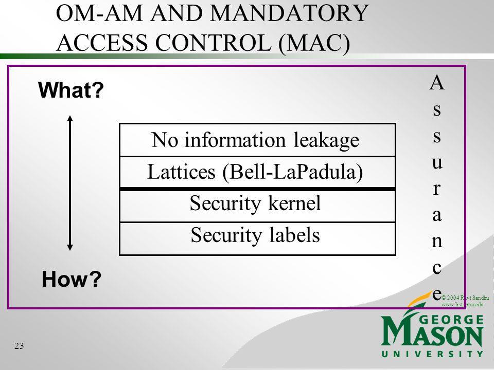OM-AM AND MANDATORY ACCESS CONTROL (MAC)