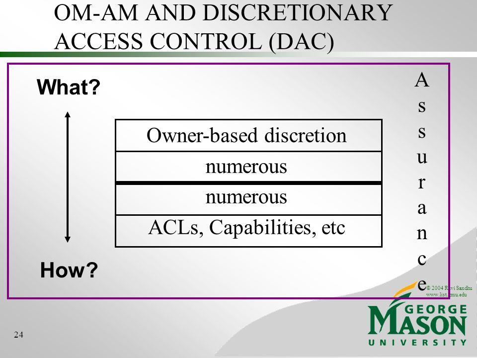 OM-AM AND DISCRETIONARY ACCESS CONTROL (DAC)