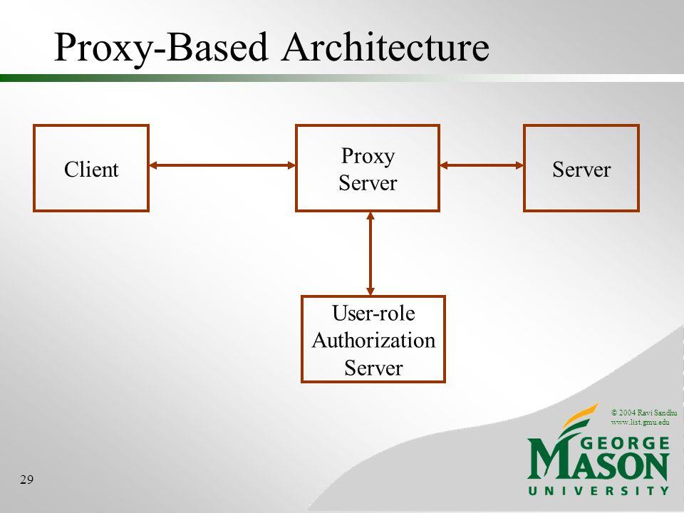 Proxy-Based Architecture