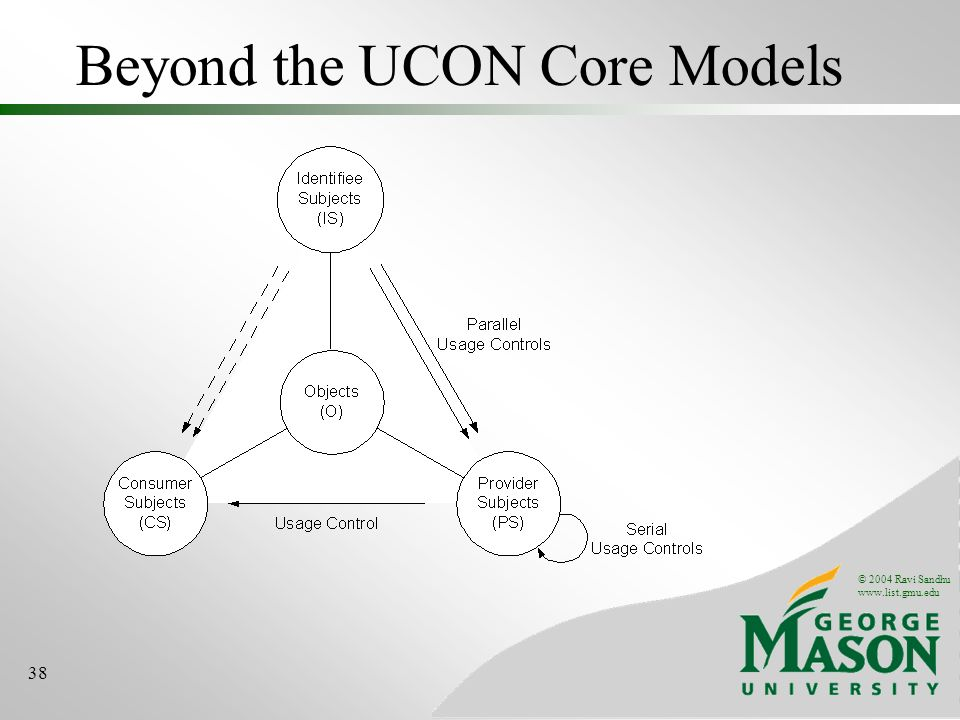 Beyond the UCON Core Models