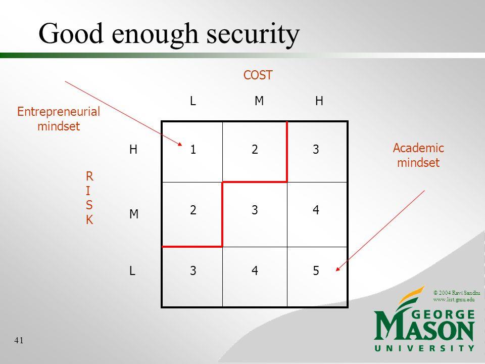 Good enough security COST L M H Entrepreneurial mindset H 1 2 3