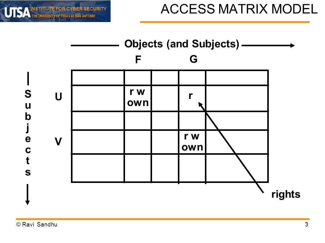 ACCESS MATRIX MODEL Objects (and Subjects) F G r w S r U own u b j e c