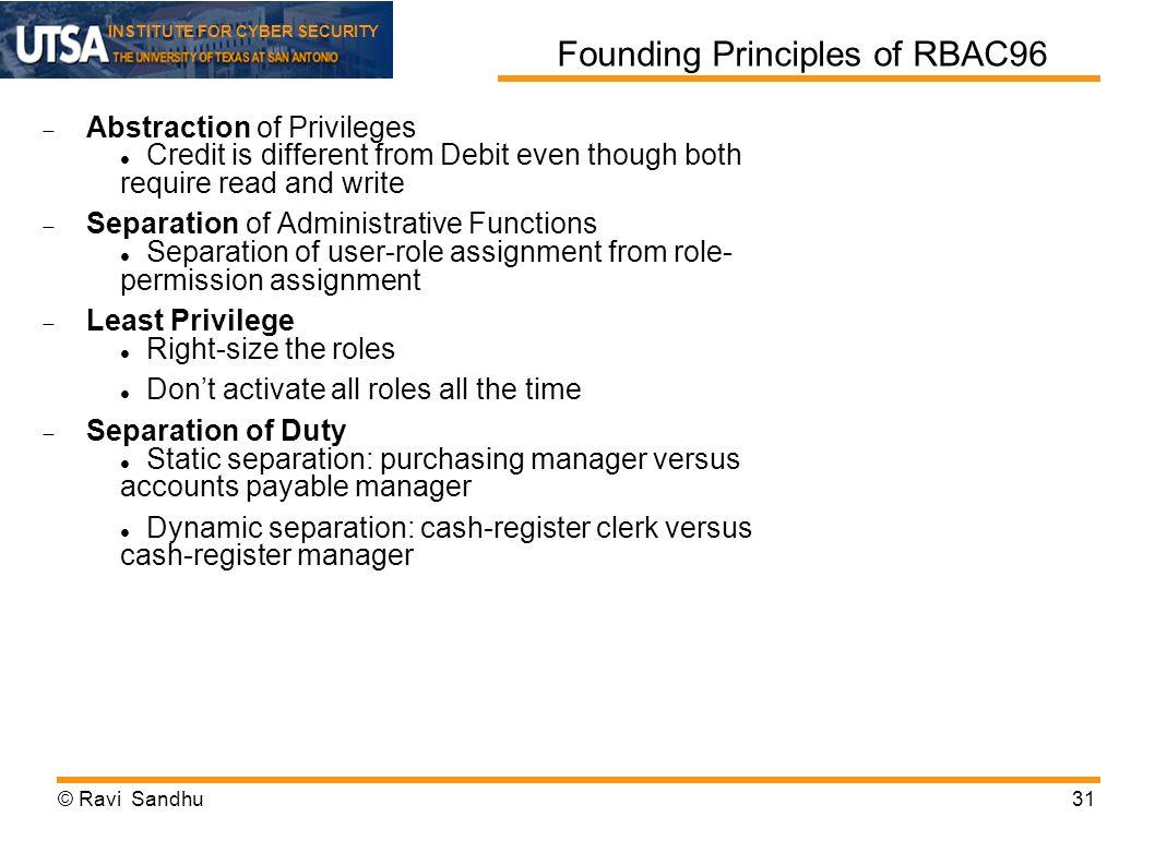 Founding Principles of RBAC96