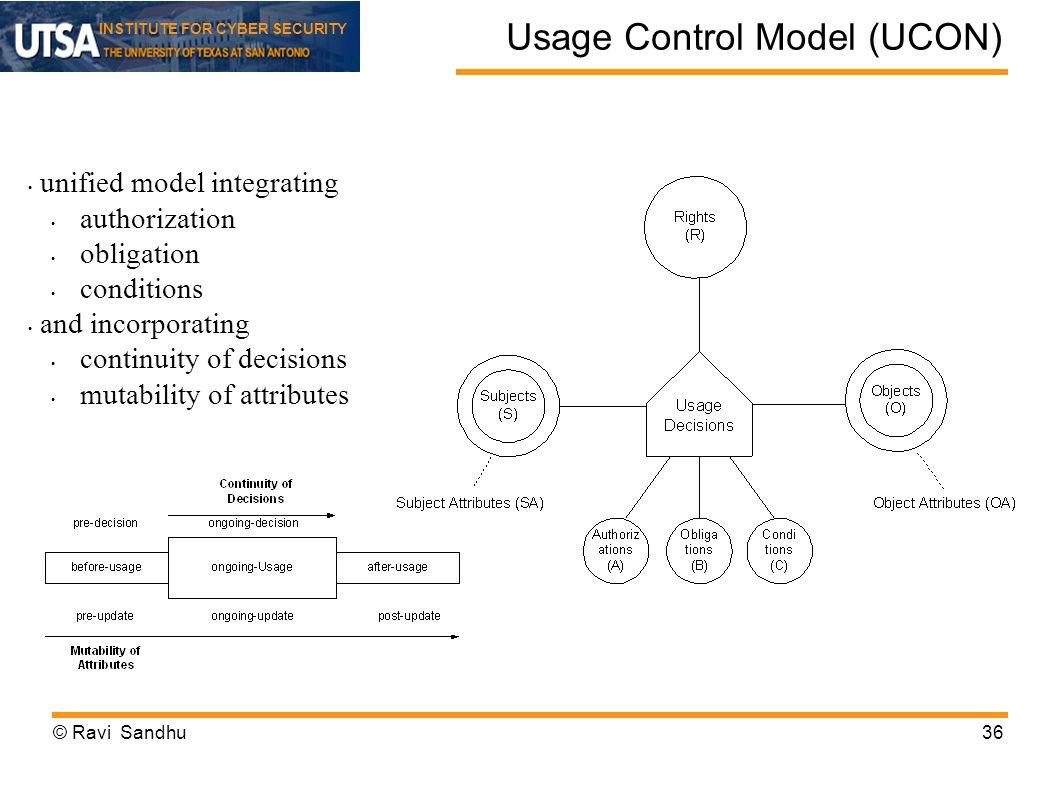Usage Control Model (UCON)