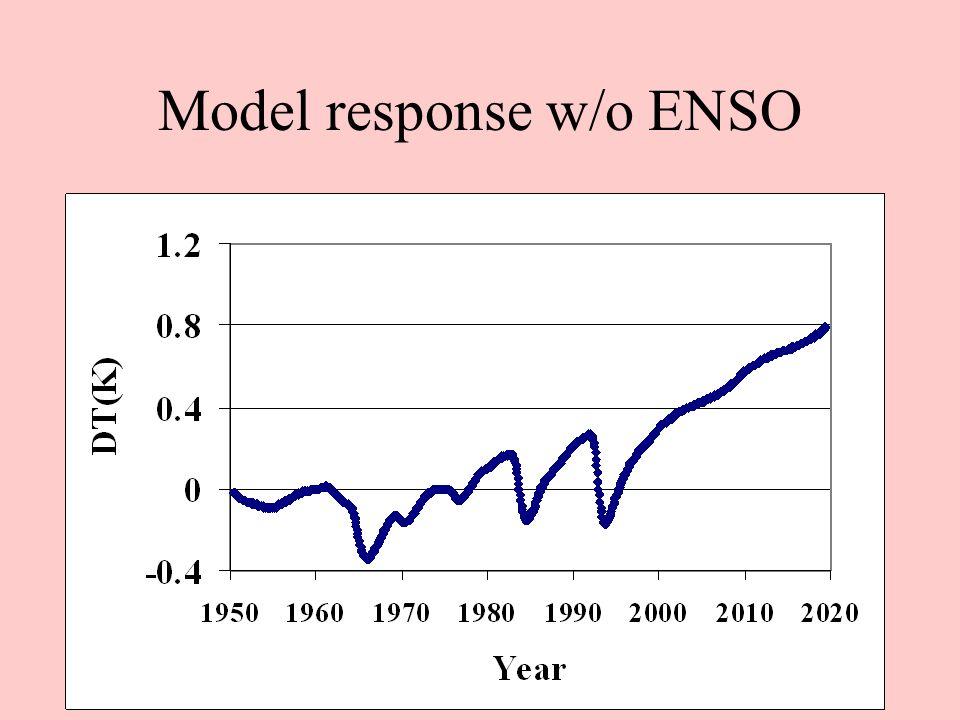 Model response w/o ENSO