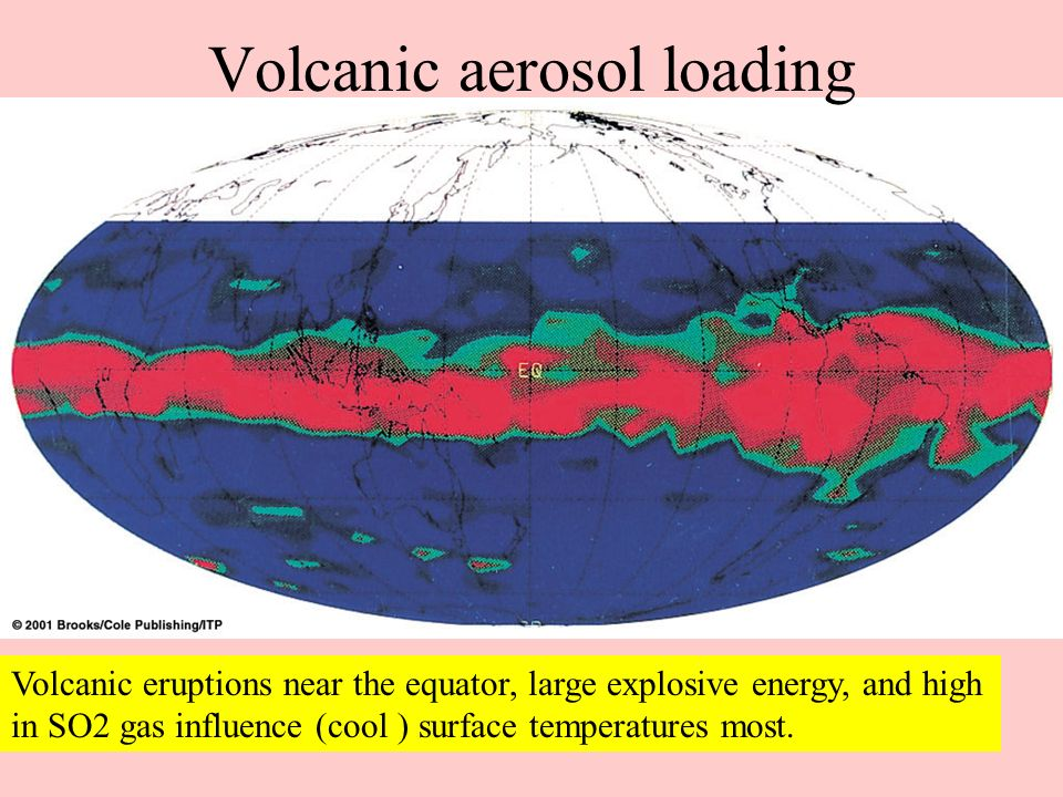 Volcanic aerosol loading
