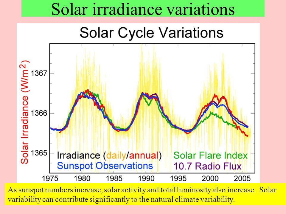 Solar irradiance variations
