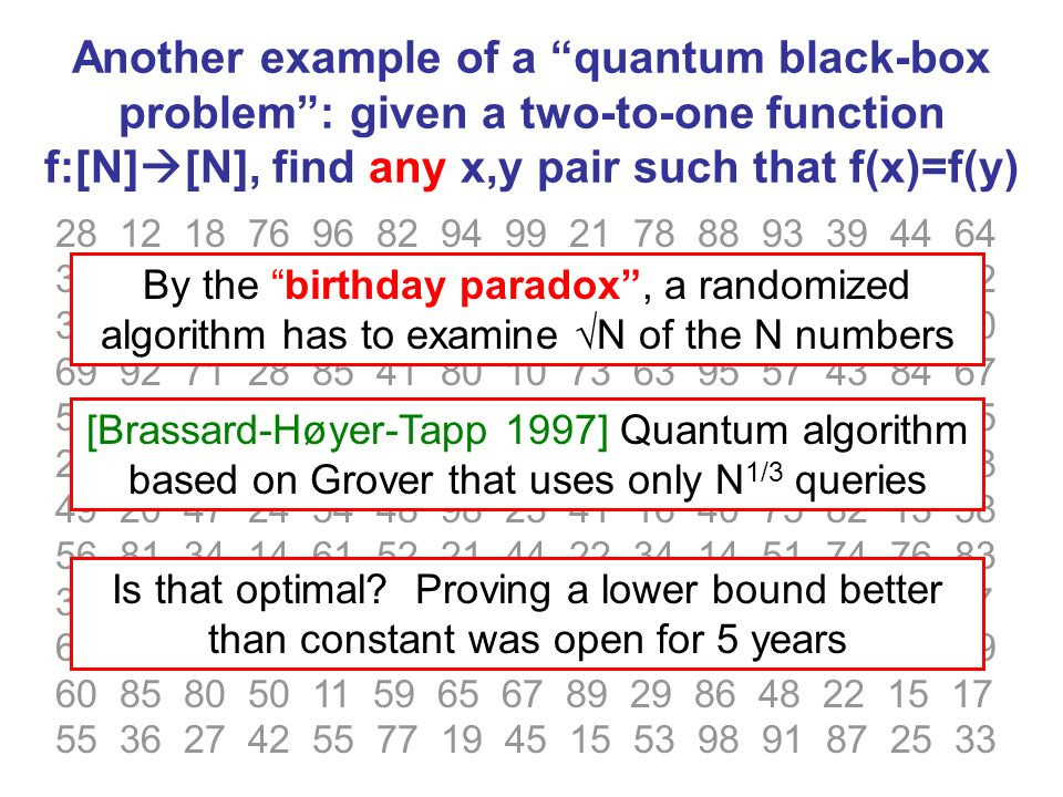 Another example of a quantum black-box problem : given a two-to-one function f:[N][N], find any x,y pair such that f(x)=f(y)
