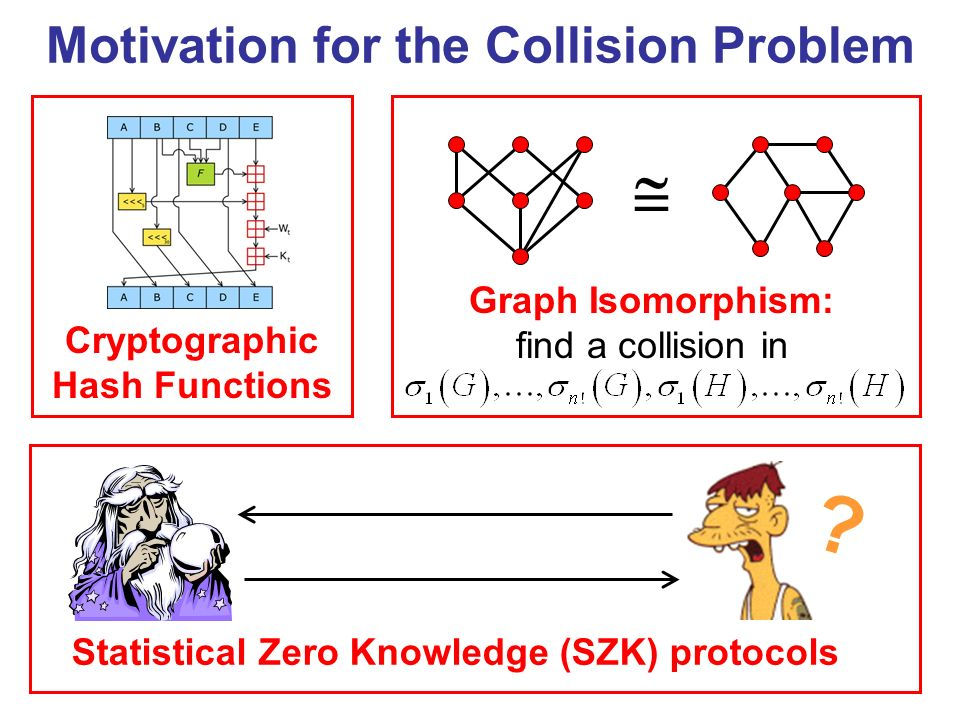Motivation for the Collision Problem