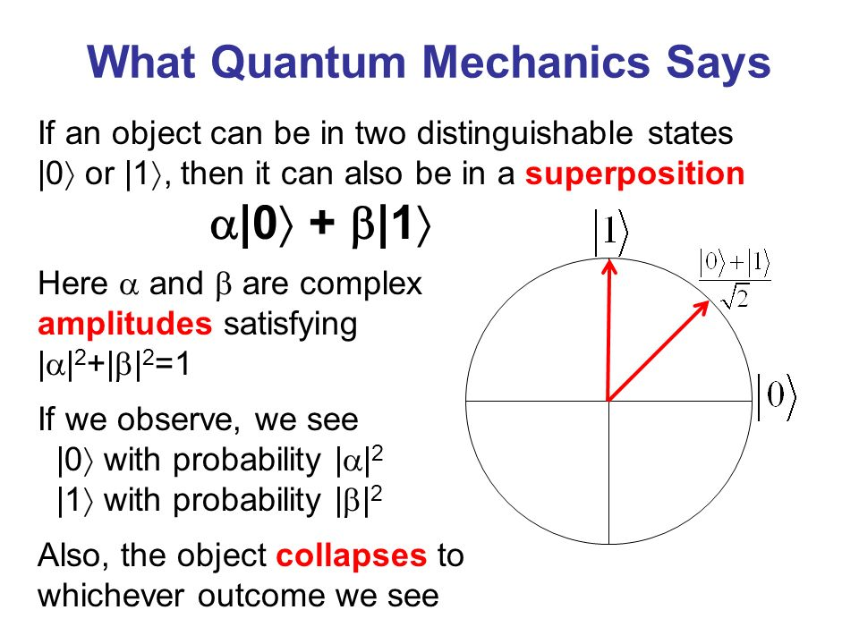 What Quantum Mechanics Says