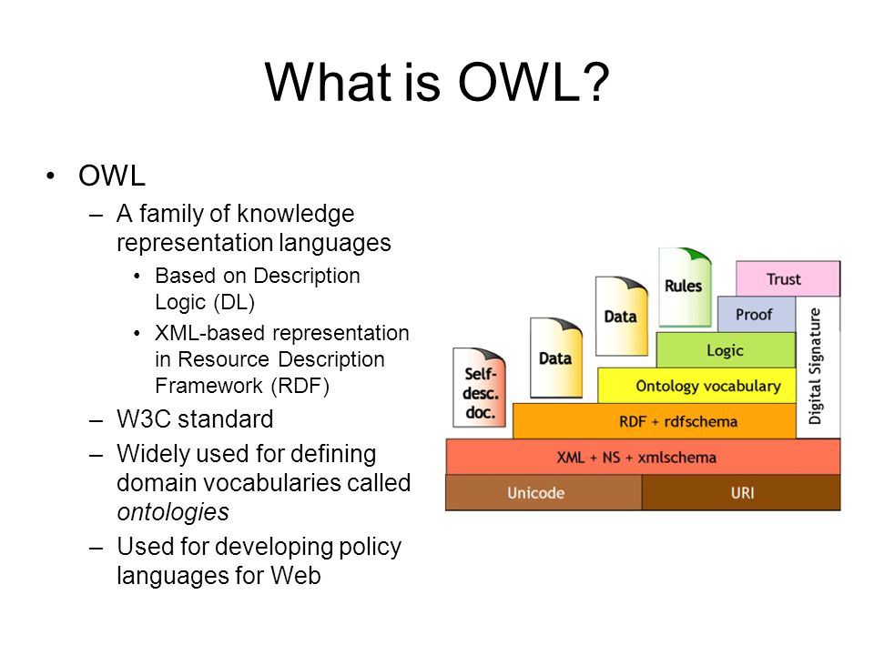 What is OWL OWL A family of knowledge representation languages