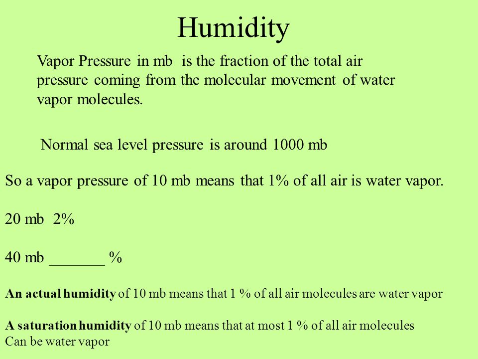 Humidity Vapor Pressure in mb is the fraction of the total air pressure coming from the molecular movement of water vapor molecules.