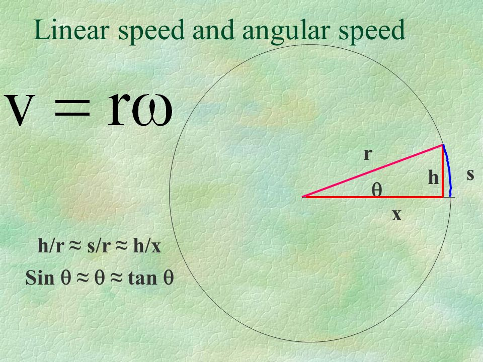 Linear speed and angular speed