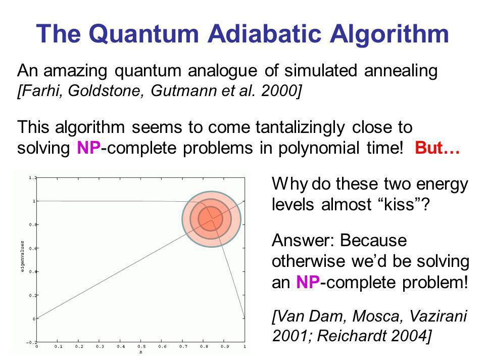 The Quantum Adiabatic Algorithm