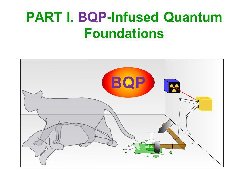 PART I. BQP-Infused Quantum Foundations
