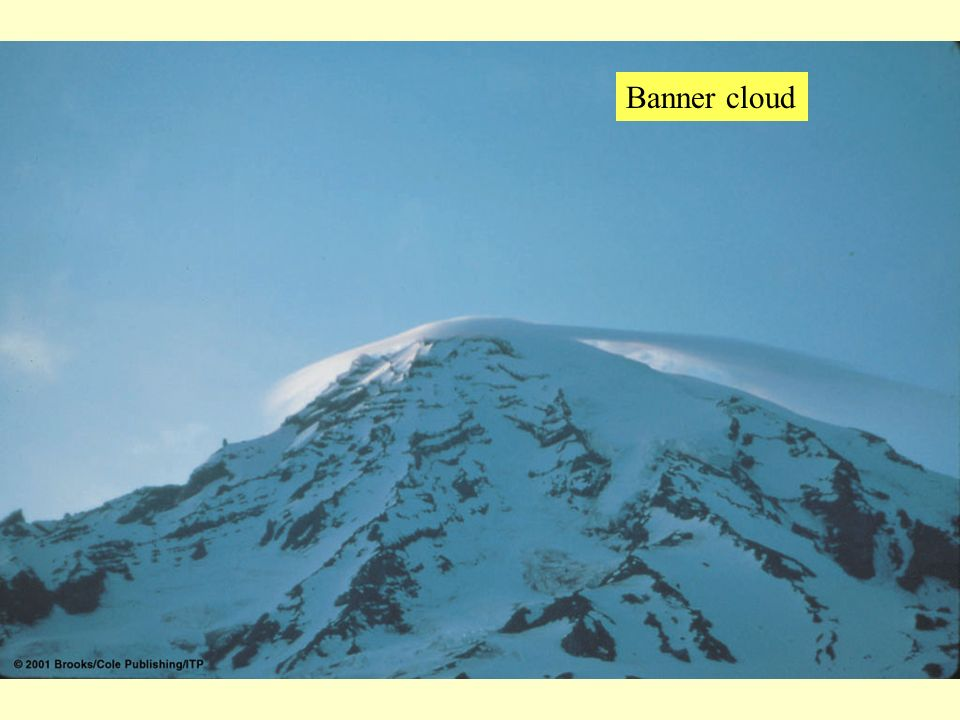 Banner cloud