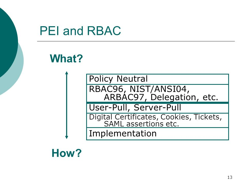 PEI and RBAC What How Policy Neutral
