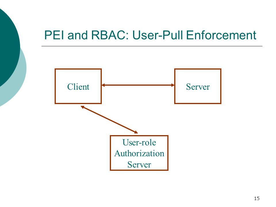 PEI and RBAC: User-Pull Enforcement